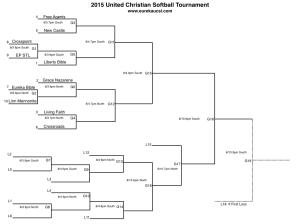 2015 Tournament .001