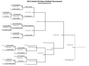 2015 Tournament Day1.001