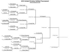2015 Tournament Day2.001