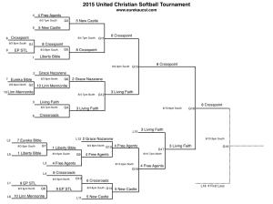 2015 Tournament Final.001